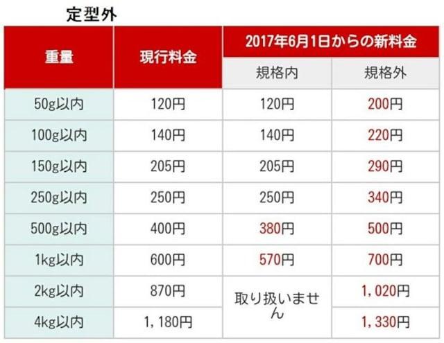 ☆彡前田敦子ver.2 AKB48レギュラーコンプリート45種類 < タレントグッズの