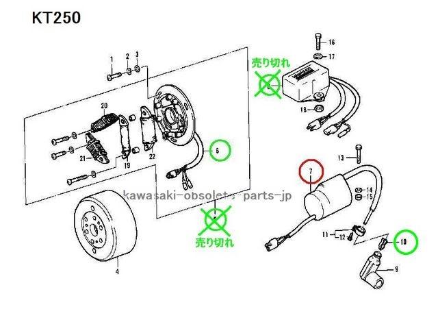 カワサキ KT250 KT250A KX250? イグニッションコイル 絶版 < 自動車/バイク