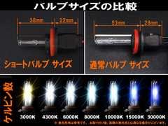 決算セール☆ HID H8 H11 兼用 ショートバルブ 4300K 2個セット